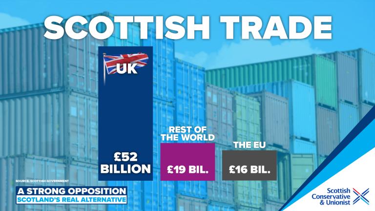 Scottish Trade 1920 Scottish Conservatives